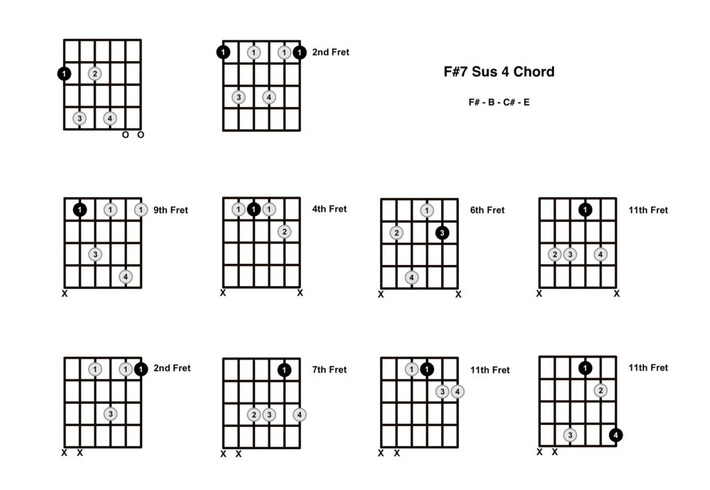 F Sharp 7 Sus 4 Chord 10 Shapes