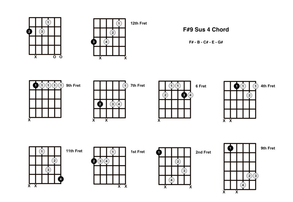 F Sharp 9 Sus 4 Chord 10 Shapes