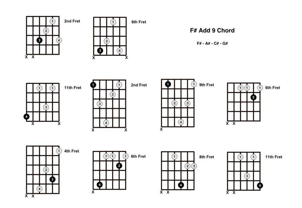 F Sharp Add 9 Chord 10 Shapes