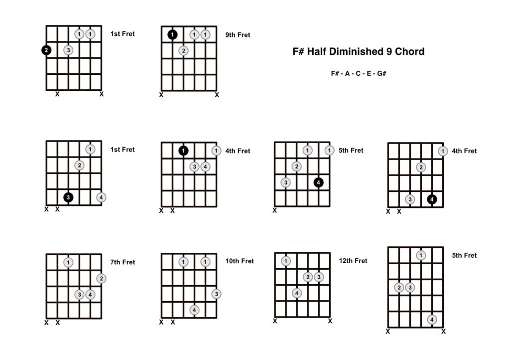F Sharp Half Diminished 9 Chord 10 Shapes