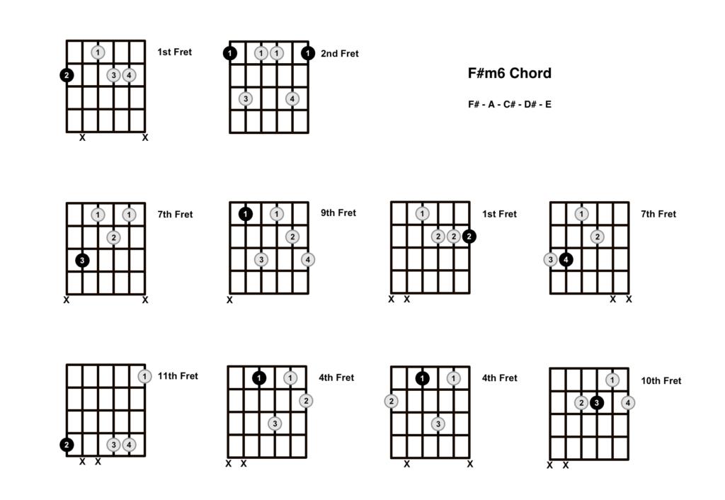 F Sharp Minor 6 Chord 10 Shapes