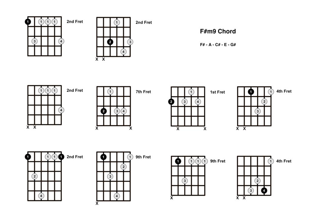 F Sharp Minor 9 Chord 10 Shapes