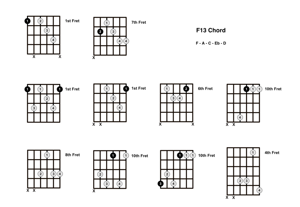 F13 Chord 10 Shapes