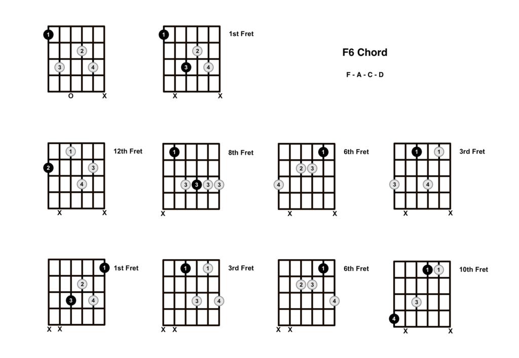 F6 Chord 10 Shapes