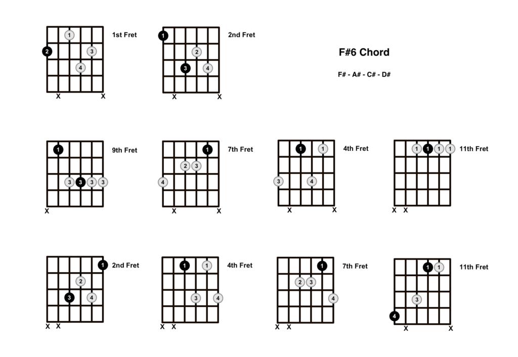 F#6 Chord 10 Shapes
