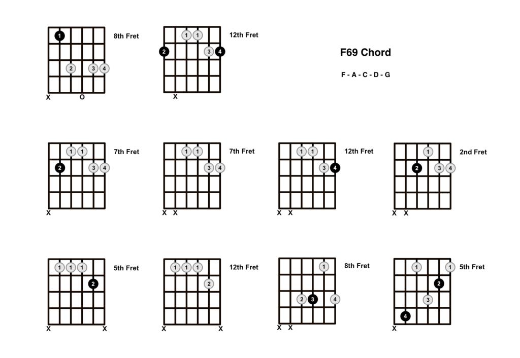 F69 Chord 10 Shapes