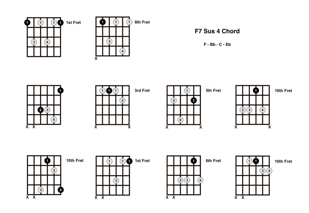 F7 Chord Sus 4 Chord 10 Shapes