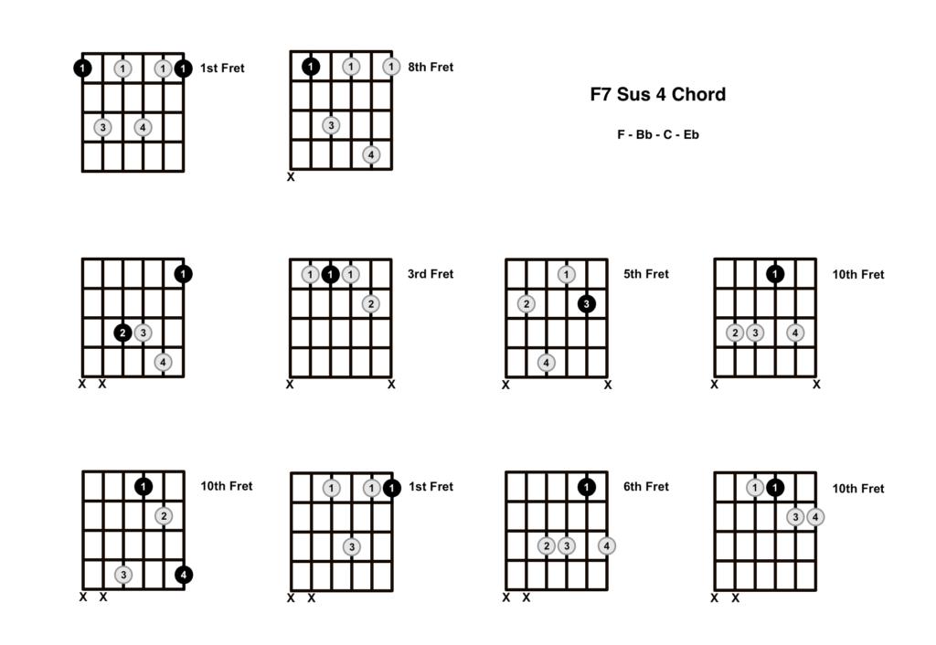F7 Chord Sus 4 Chord 10 Shapes