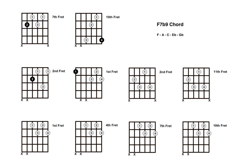 F7 Flat 9 Chord 10 Shapes