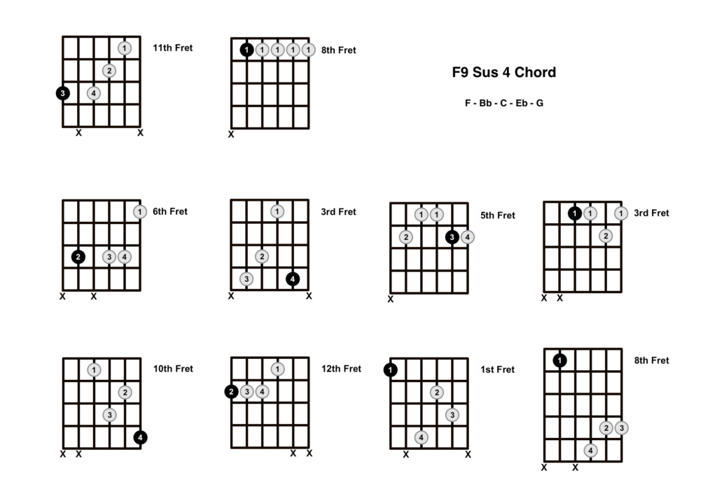 F9 Sus 4 Chord 10 Shapes