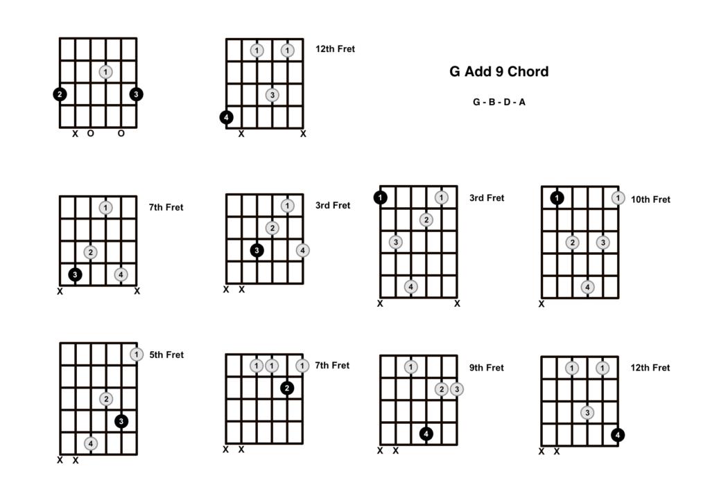 G Add 9 Chord 10 Shapes