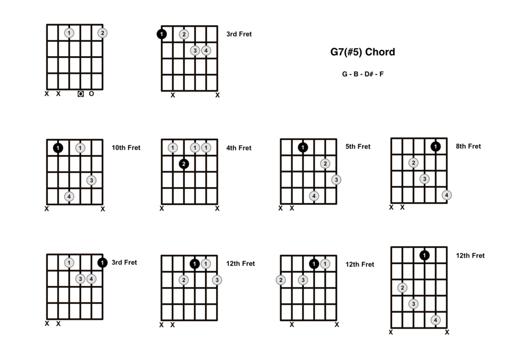 G Augmented 7 Chord 10 Shapes
