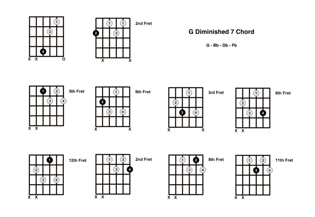 G Diminished 7 Chord 10 Shapes