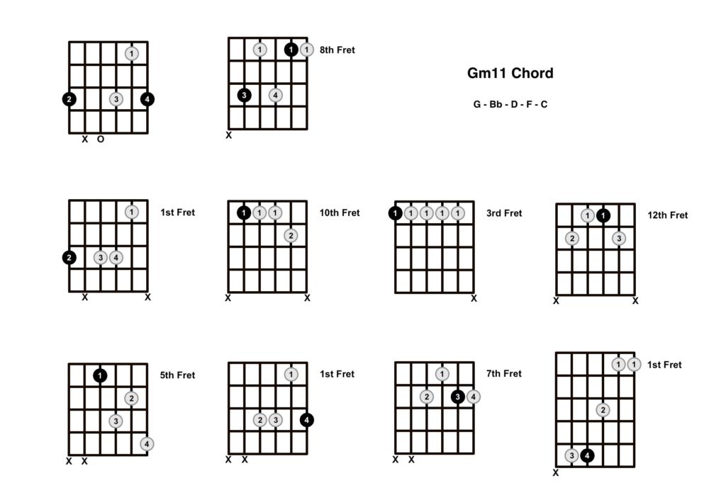 G Minor 11 Chord 10 Shapes