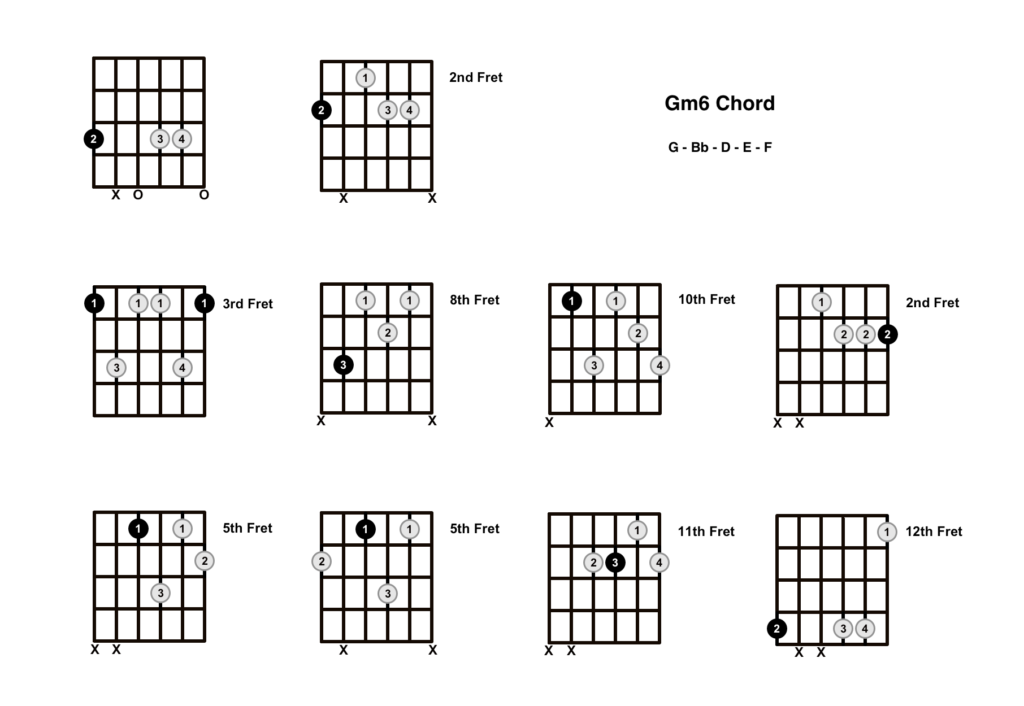 G Minor 6 Chord 10 Shapes