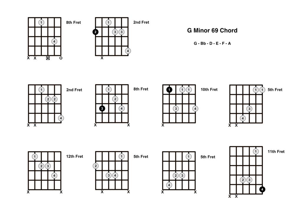 G Minor 69 Chord 10 Shapes