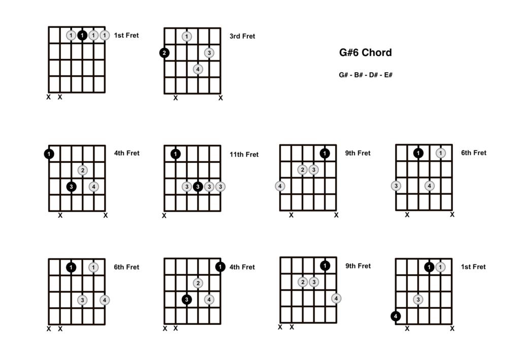 G Sharp 6 Chord 10 Shapes