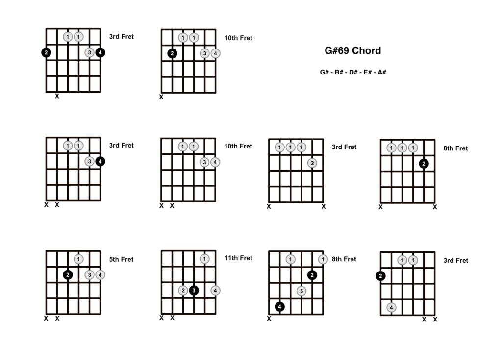 G Sharp 69 Chord 10 Shapes
