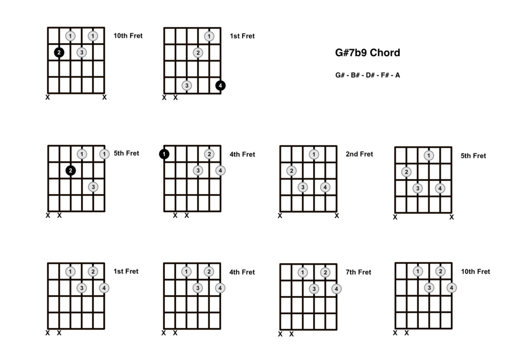 G Sharp 7 Flat 9 Chord 10 Shapes