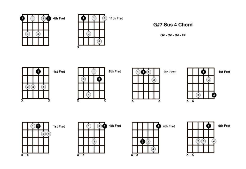 G Sharp 7 Sus 4 Chord 10 Shapes