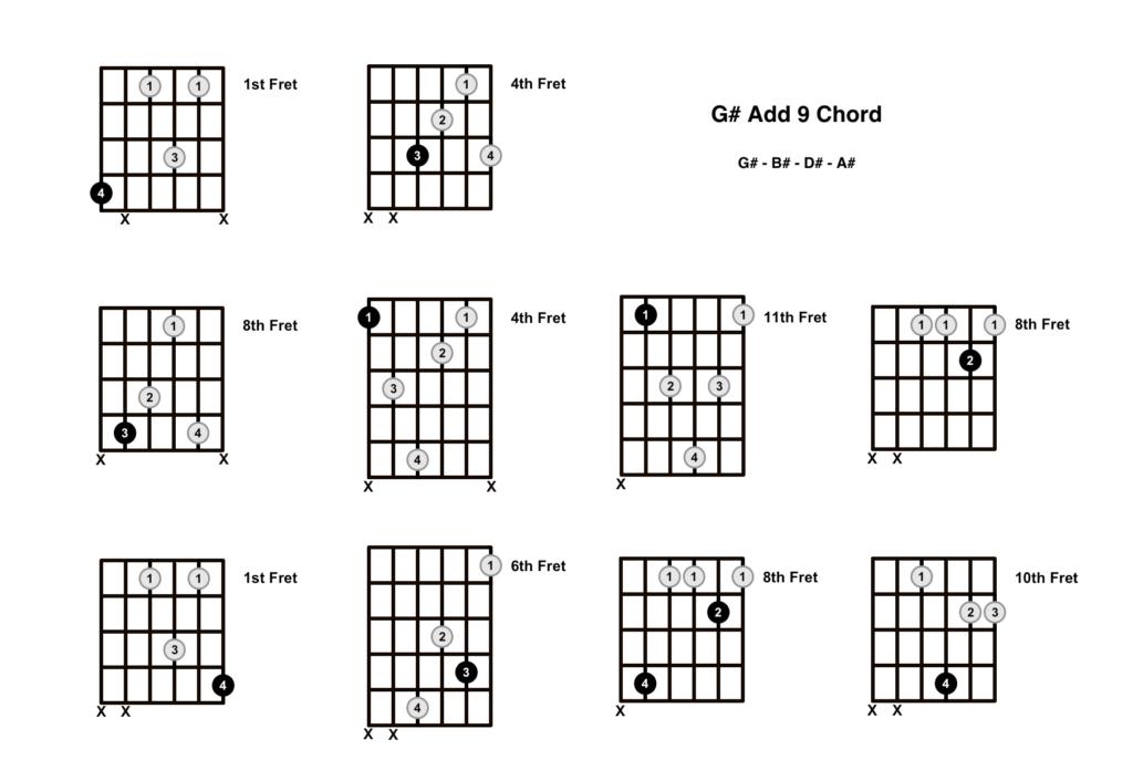 G Sharp Add 9 Chord 10 Shapes