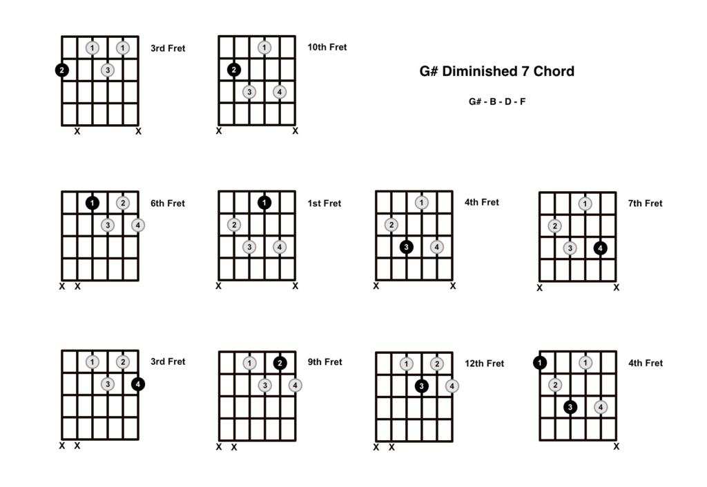G Sharp Diminished 7 Chord 10 Shapes
