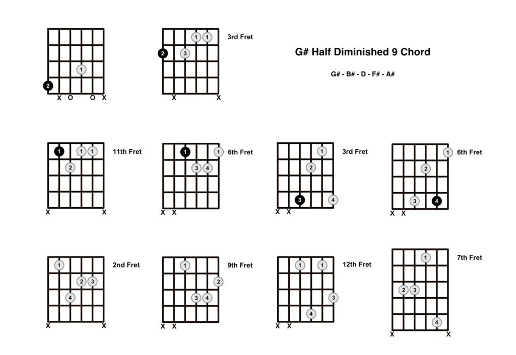 G Sharp Half Diminished 9 Chord 10 Shapes