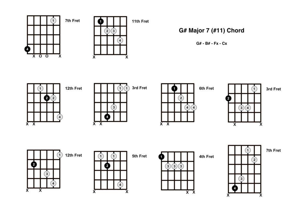 G Sharp Major 7 #11 Chord 10 Shapes