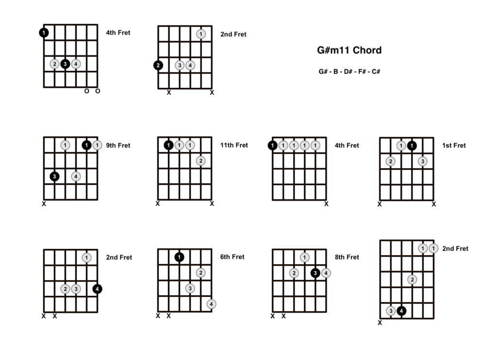 G Sharp Minor 11 Chord 10 Shapes