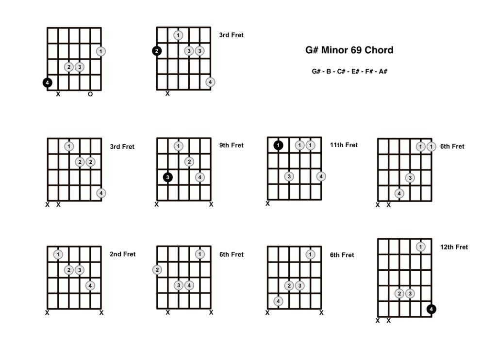 G Sharp Minor 69 Chord 10 Shapes