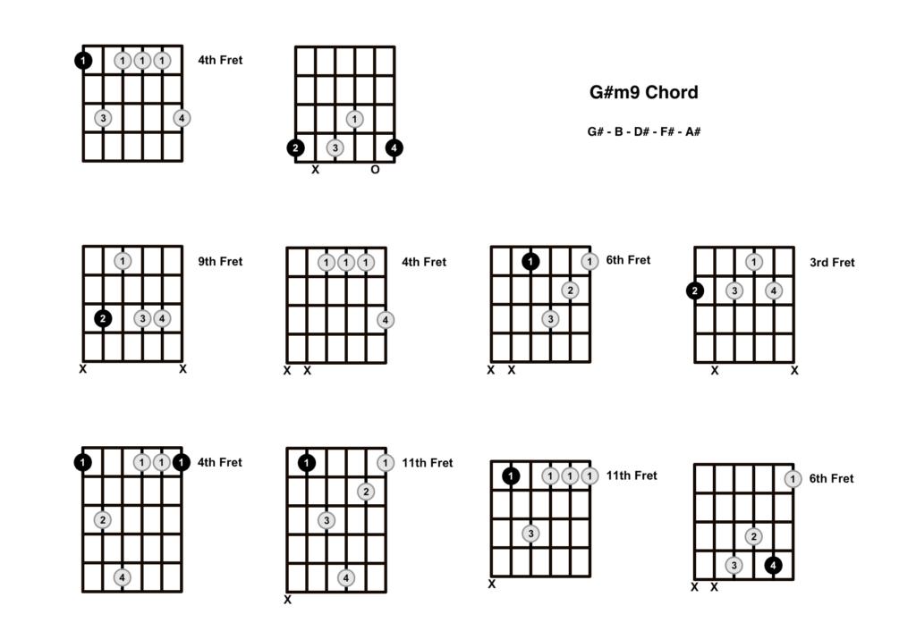 G Sharp Minor 9 Chord 10 Shapes
