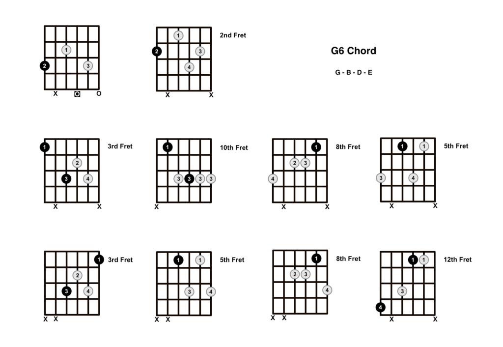 G6 Chord 10 Shapes