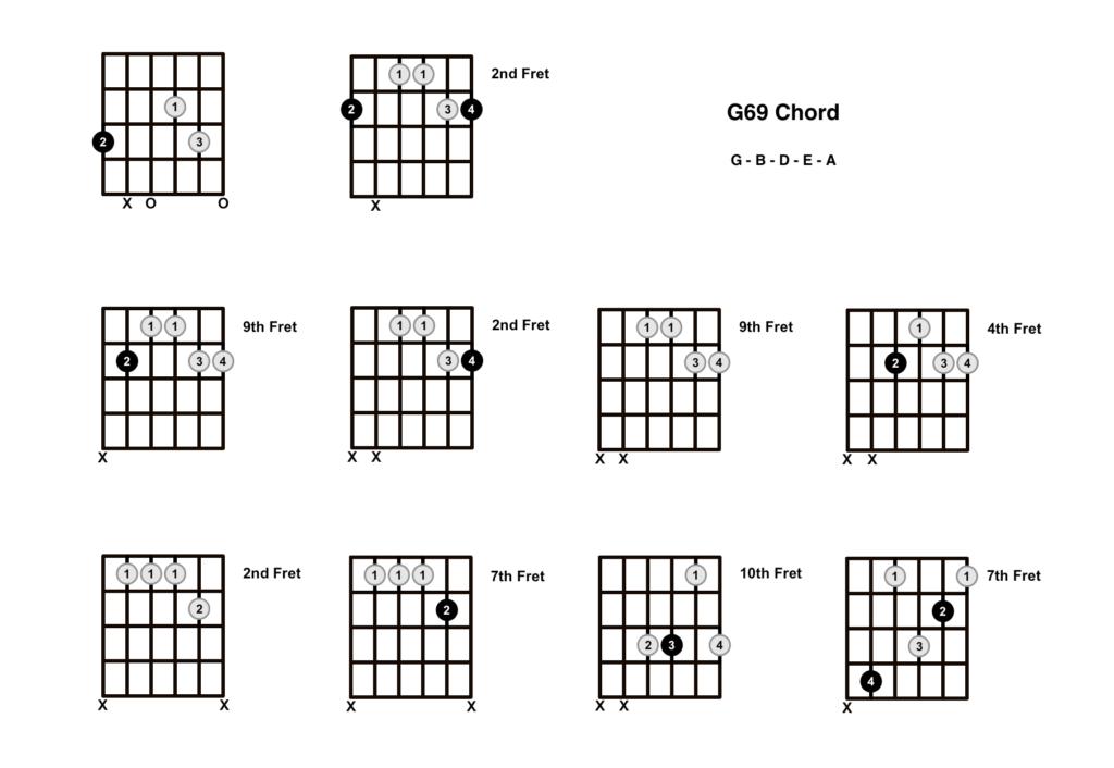 G69 Chord 10 Shapes