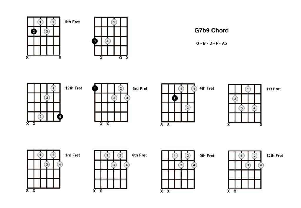 G7 Flat 9 Chord 10 Shapes