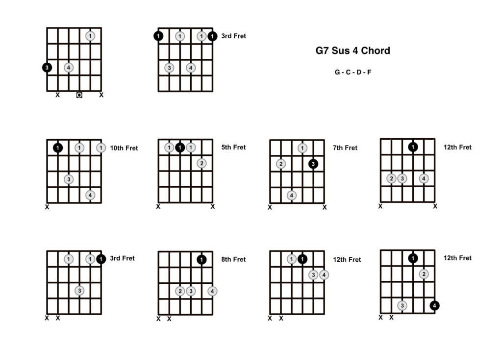 G7 Sus 4 Chord 10 Shapes