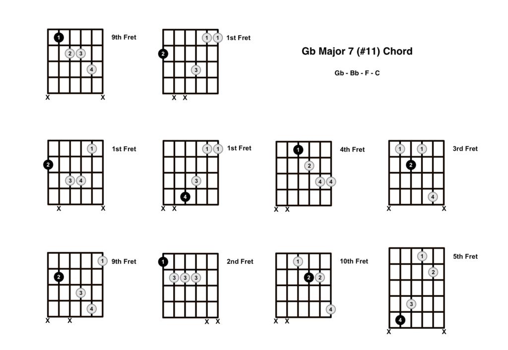 Gb Major 7 #11 Chord 10 Shapes