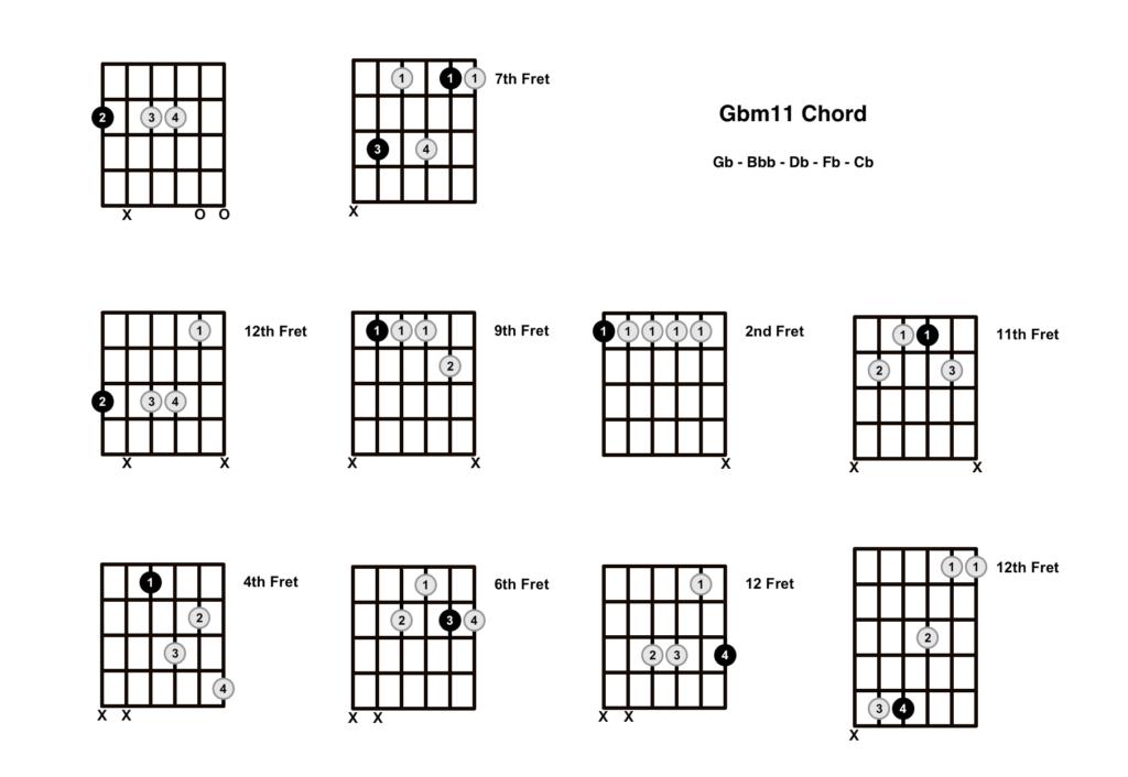 Gb Minor 11 Chord 10 Shapes