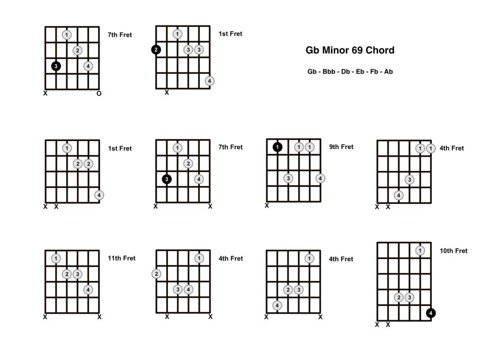 Gb Minor 69 Chord 10 Shapes