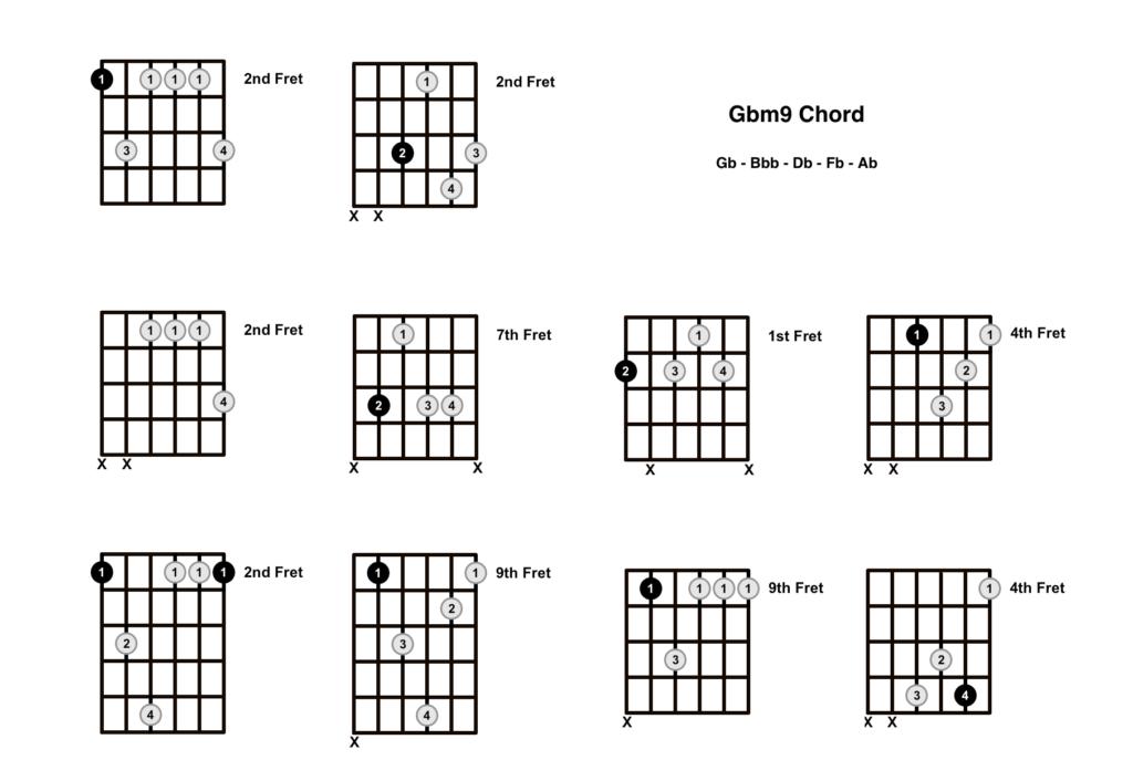 Gb Minor 9 Chord 10 Shapes