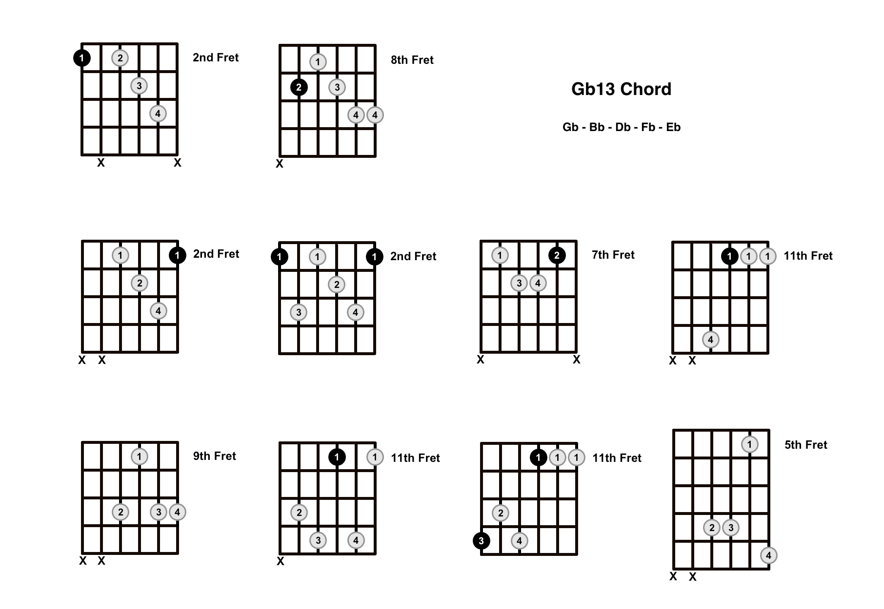 Gb13 Chord On The Guitar (G Flat 13) – Diagrams, Finger Positions and Theory