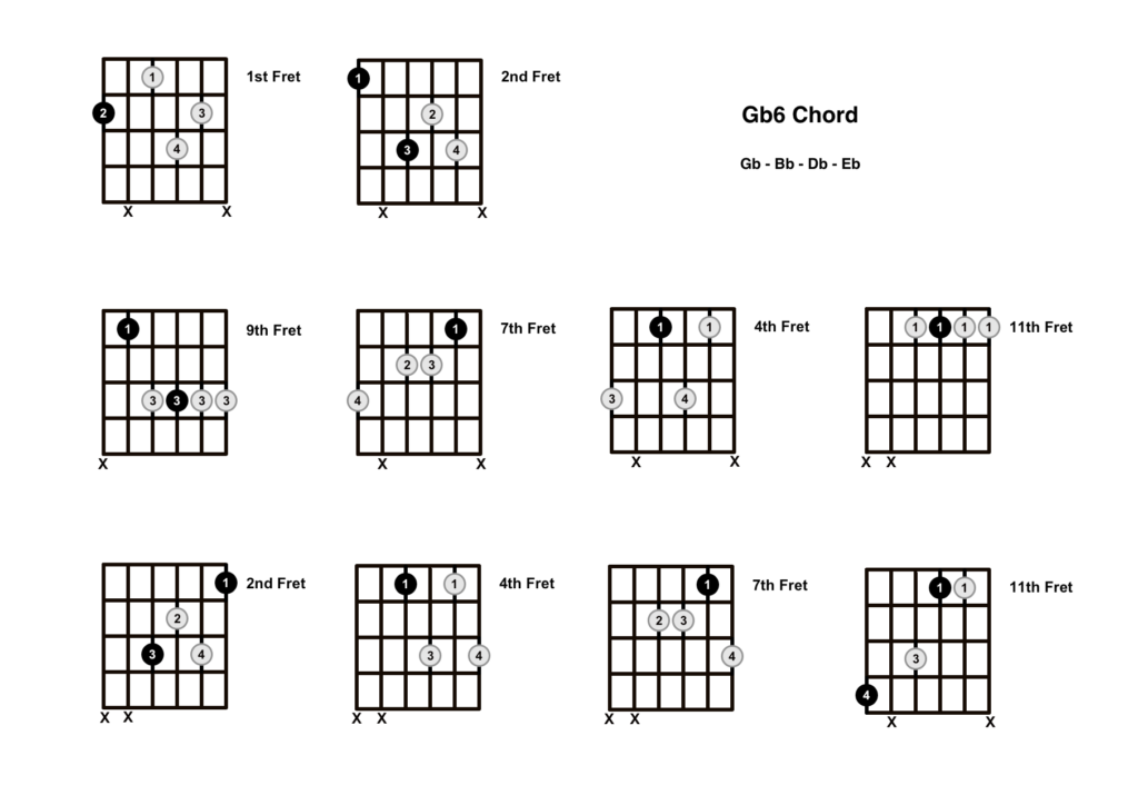 Gb6 Chord 10 Shapes