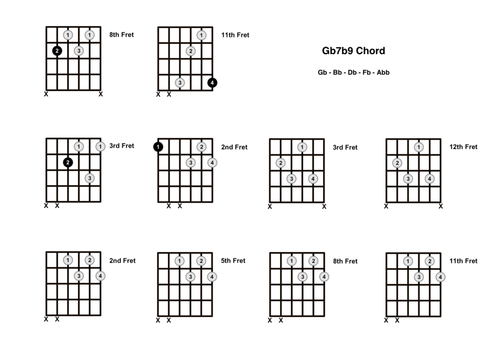 Gb7 Flat 9 Chord 10 Shapes